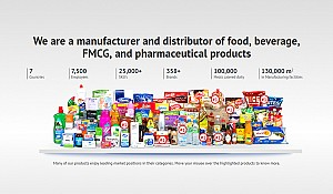 Mezzan Holding, Leading Food Manufacturer and Distributor in the GCC