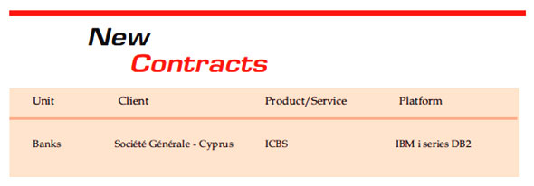 BML Istisharat: New contracts for the 2nd quarter of 2012