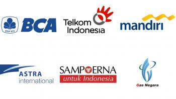 top-10-companies-in-indonesia