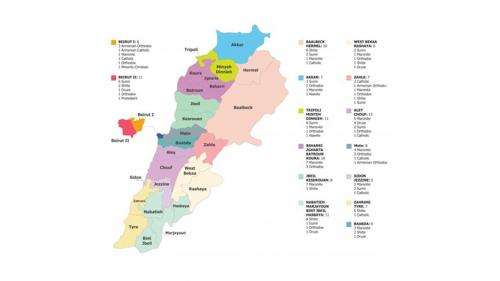 lebanon-elections-2018
