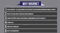 nournet-about-leading-ict-company-saudi-arabia